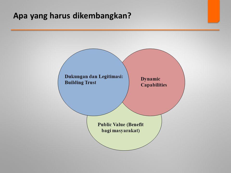 Dukungan dan Legitimasi: Building Trust Dynamic Capabilities Public Value (Benefit bagi masyarakat) Apa yang harus dikembangkan?