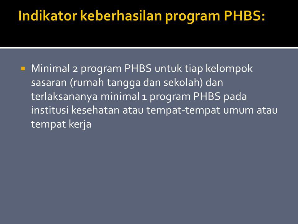  Minimal 2 program PHBS untuk tiap kelompok sasaran (rumah tangga dan sekolah) dan terlaksananya minimal 1 program PHBS pada institusi kesehatan atau