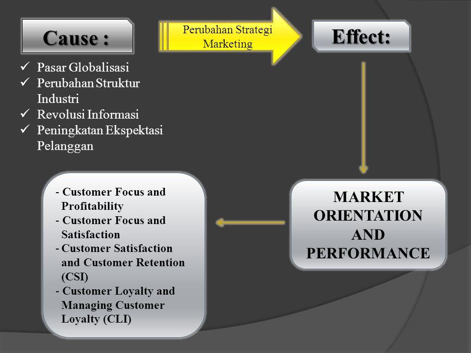 Cause :  Pasar Globalisasi  Perubahan Struktur Industri  Revolusi Informasi  Peningkatan Ekspektasi Pelanggan Perubahan Strategi Marketing Effect: