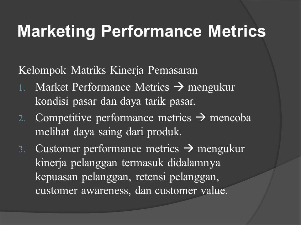 Kelompok Matriks Kinerja Pemasaran 1. Market Performance Metrics  mengukur kondisi pasar dan daya tarik pasar. 2. Competitive performance metrics  m