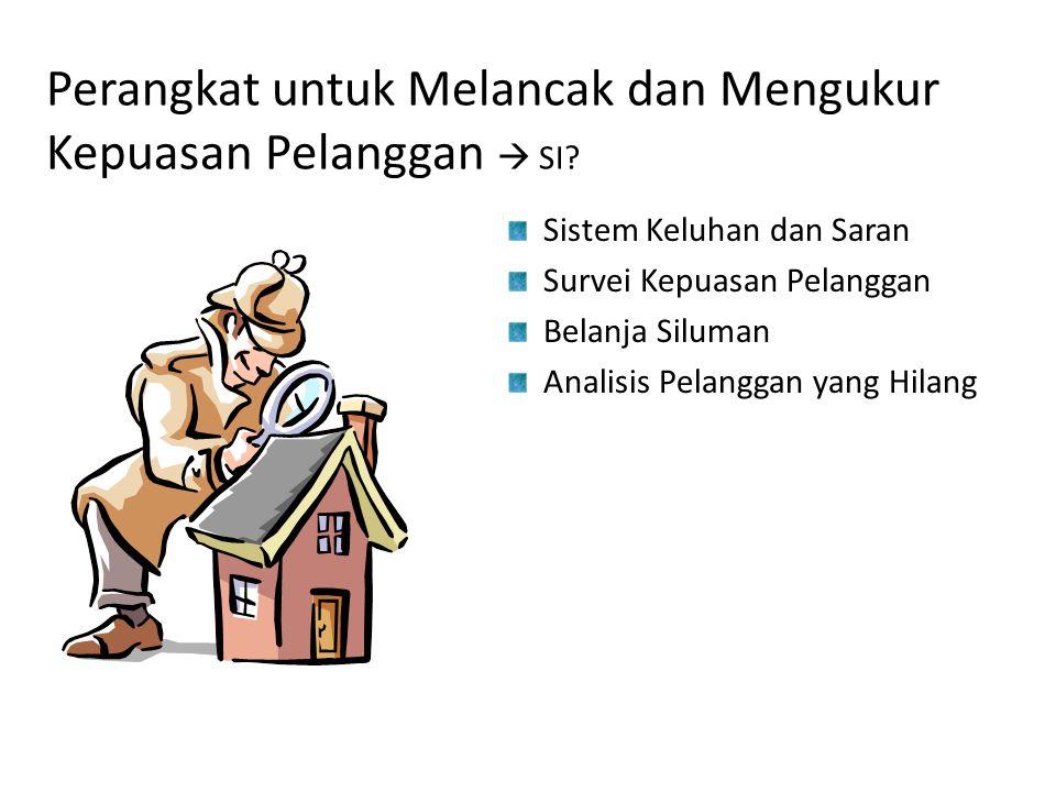 Perangkat untuk Melancak dan Mengukur Kepuasan Pelanggan  SI? Sistem Keluhan dan Saran Survei Kepuasan Pelanggan Belanja Siluman Analisis Pelanggan y
