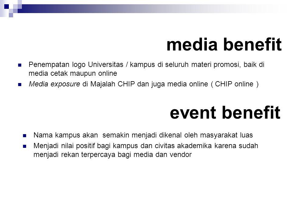 informasi Bernardus Agus  Marketing Communication CHIP Magz  Gd.