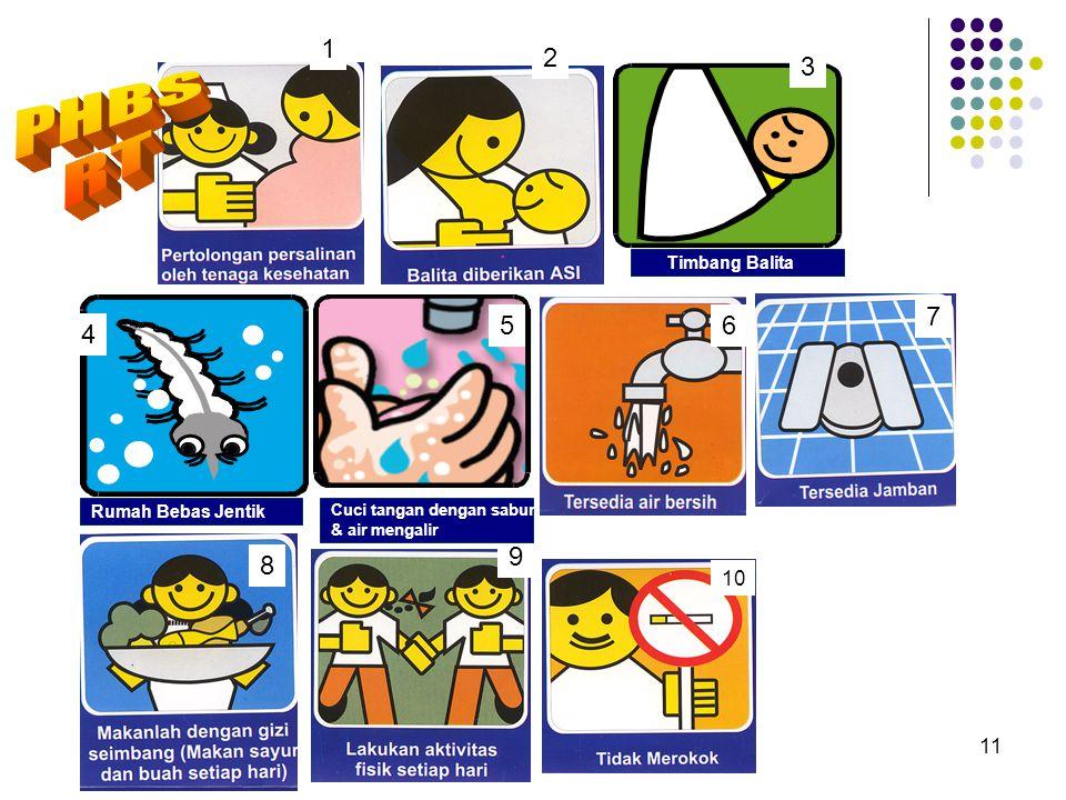 11 2 4 8 9 3 Timbang Balita Rumah Bebas Jentik Cuci tangan dengan sabun & air mengalir 5 7 6 4 1 10