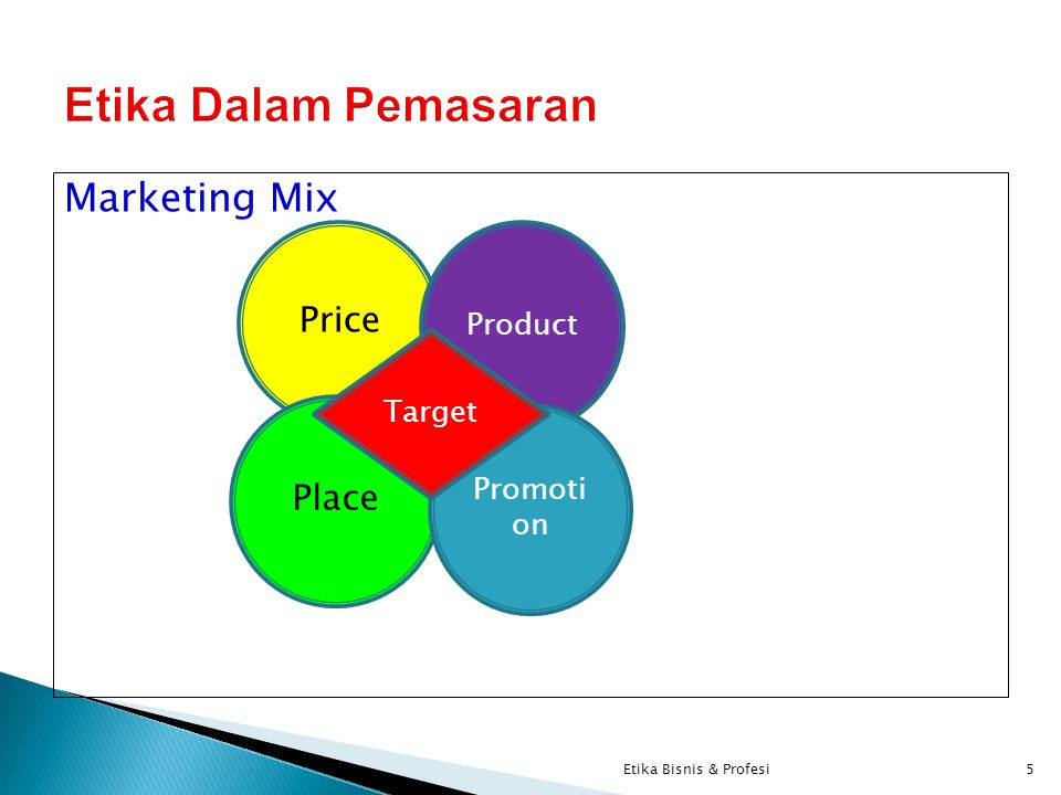 Marketing Mix 5Etika Bisnis & Profesi Price Product Place Promoti on Target