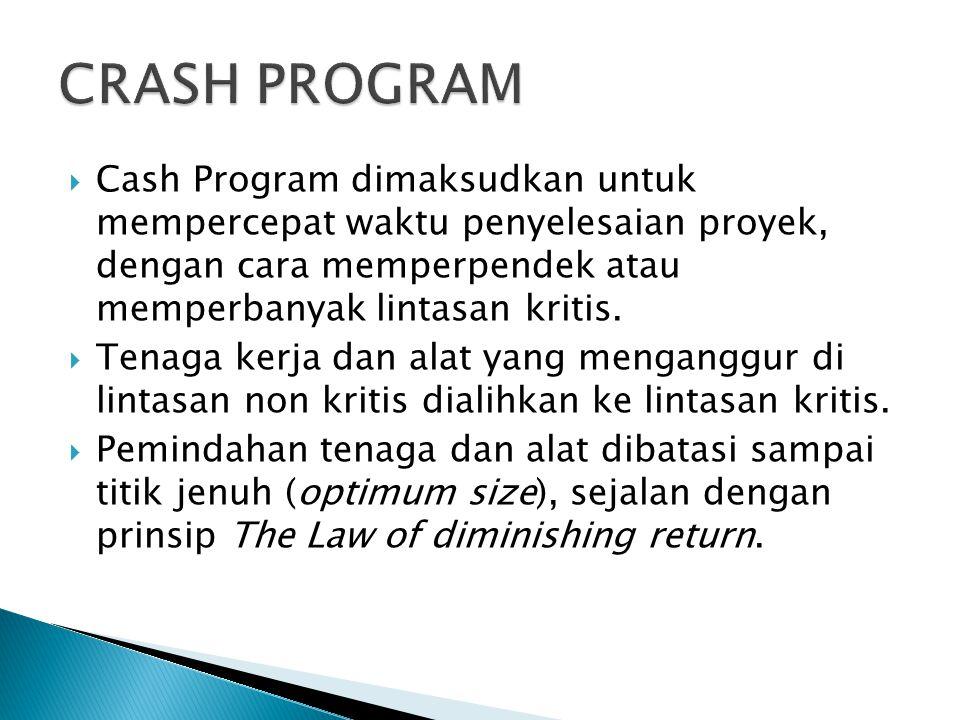  Cash Program dimaksudkan untuk mempercepat waktu penyelesaian proyek, dengan cara memperpendek atau memperbanyak lintasan kritis.  Tenaga kerja dan