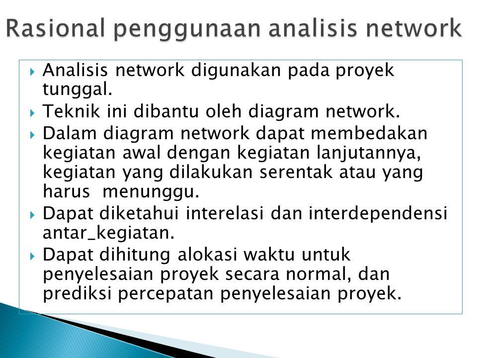  Analisis network digunakan pada proyek tunggal.  Teknik ini dibantu oleh diagram network.  Dalam diagram network dapat membedakan kegiatan awal de
