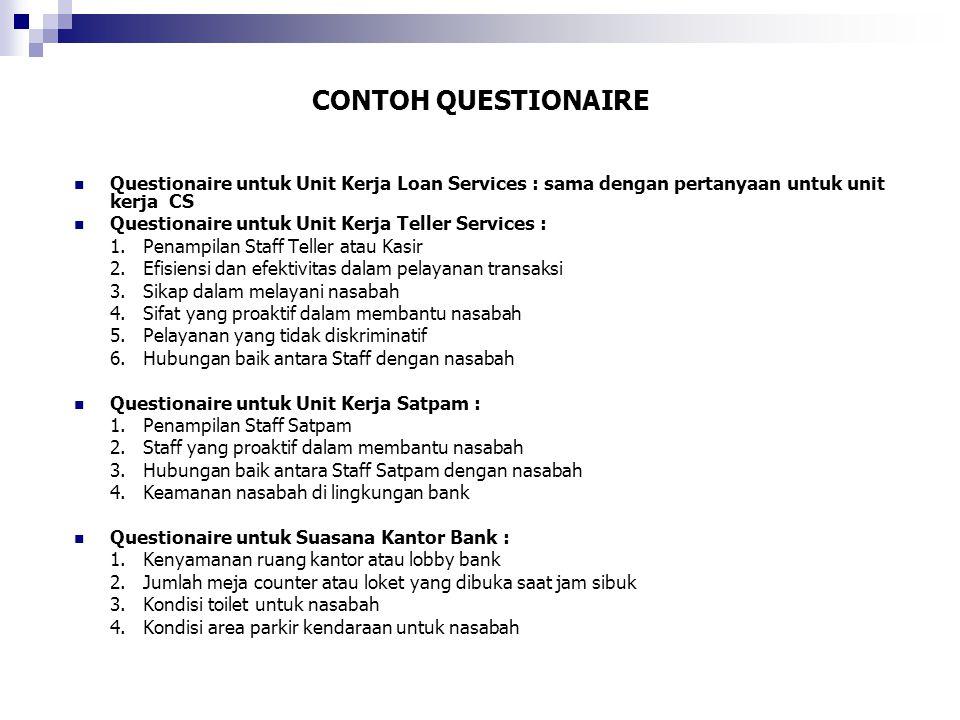 CONTOH QUESTIONAIRE  Questionaire untuk Unit Kerja Loan Services : sama dengan pertanyaan untuk unit kerja CS  Questionaire untuk Unit Kerja Teller