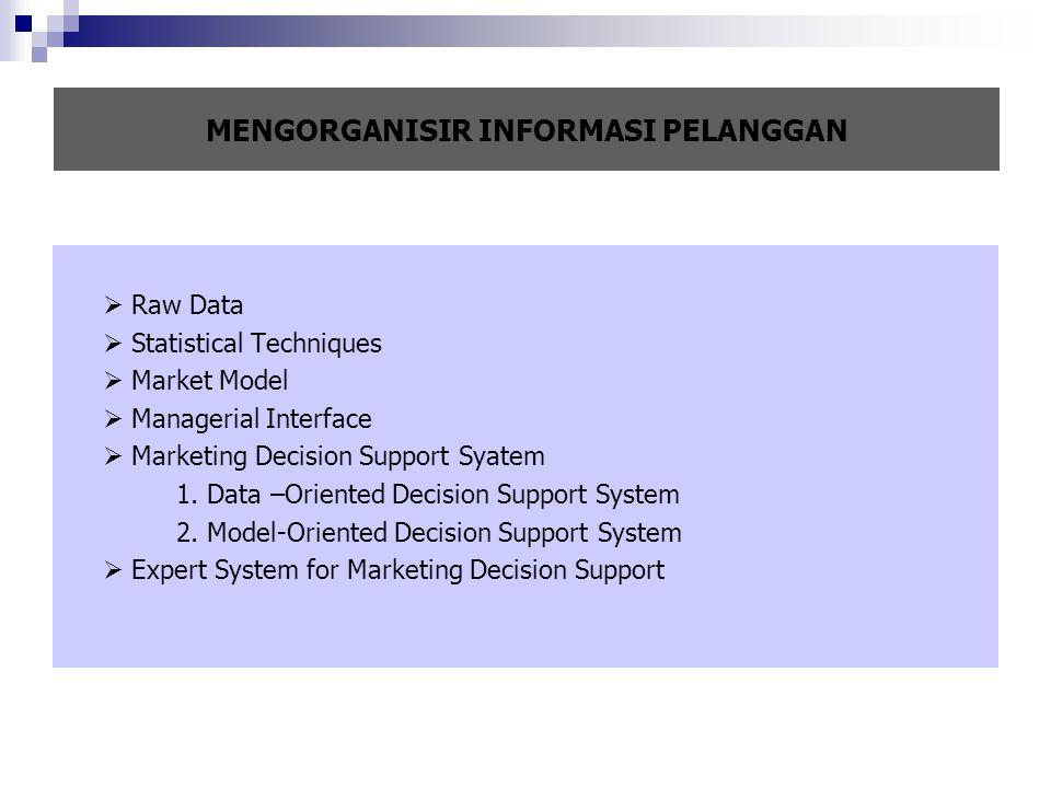 MENGORGANISIR INFORMASI PELANGGAN  Raw Data  Statistical Techniques  Market Model  Managerial Interface  Marketing Decision Support Syatem 1. Dat