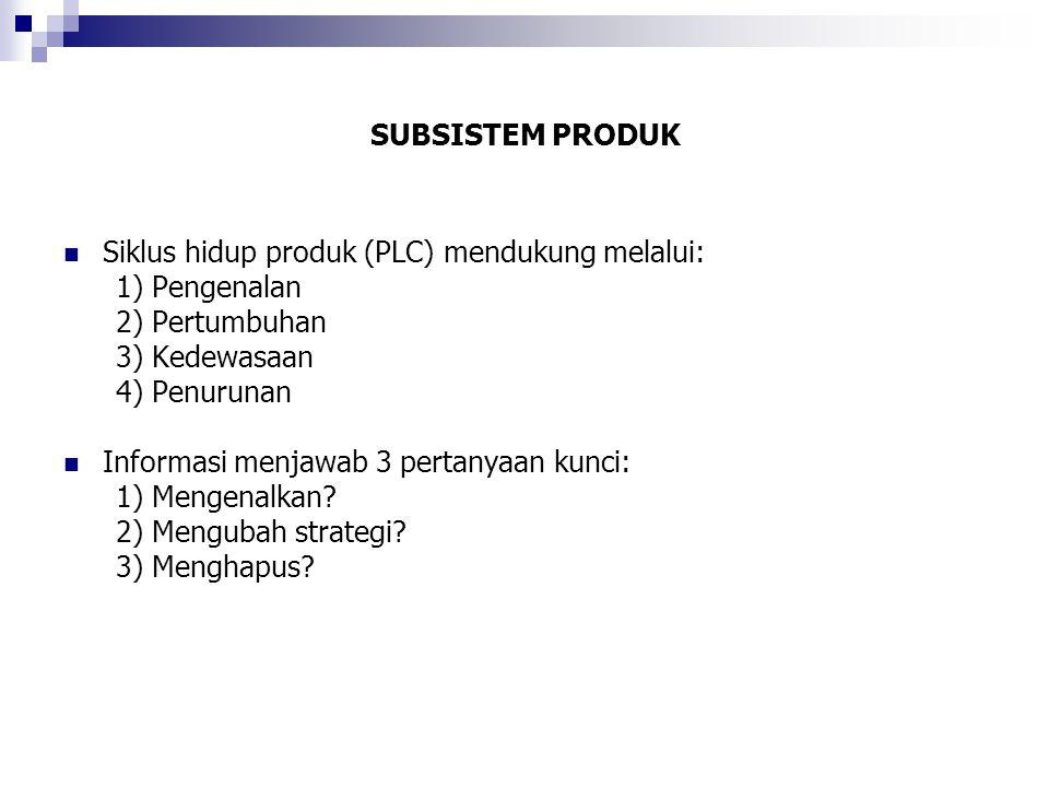 SUBSISTEM PRODUK  Siklus hidup produk (PLC) mendukung melalui: 1) Pengenalan 2) Pertumbuhan 3) Kedewasaan 4) Penurunan  Informasi menjawab 3 pertany