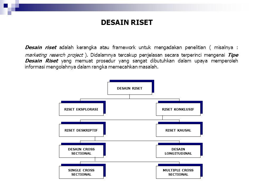 DESAIN RISET Desain riset adalah kerangka atau framework untuk mengadakan penelitian ( misalnya : marketing reserch project ). Didalamnya tercakup pen