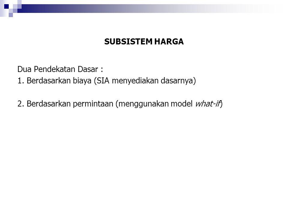 SUBSISTEM HARGA Dua Pendekatan Dasar : 1. Berdasarkan biaya (SIA menyediakan dasarnya) 2. Berdasarkan permintaan (menggunakan model what-if)