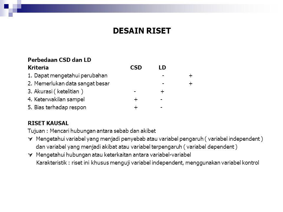 DESAIN RISET Perbedaan CSD dan LD KriteriaCSDLD 1. Dapat mengetahui perubahan - + 2. Memerlukan data sangat besar - + 3. Akurasi ( ketelitian ) - + 4.