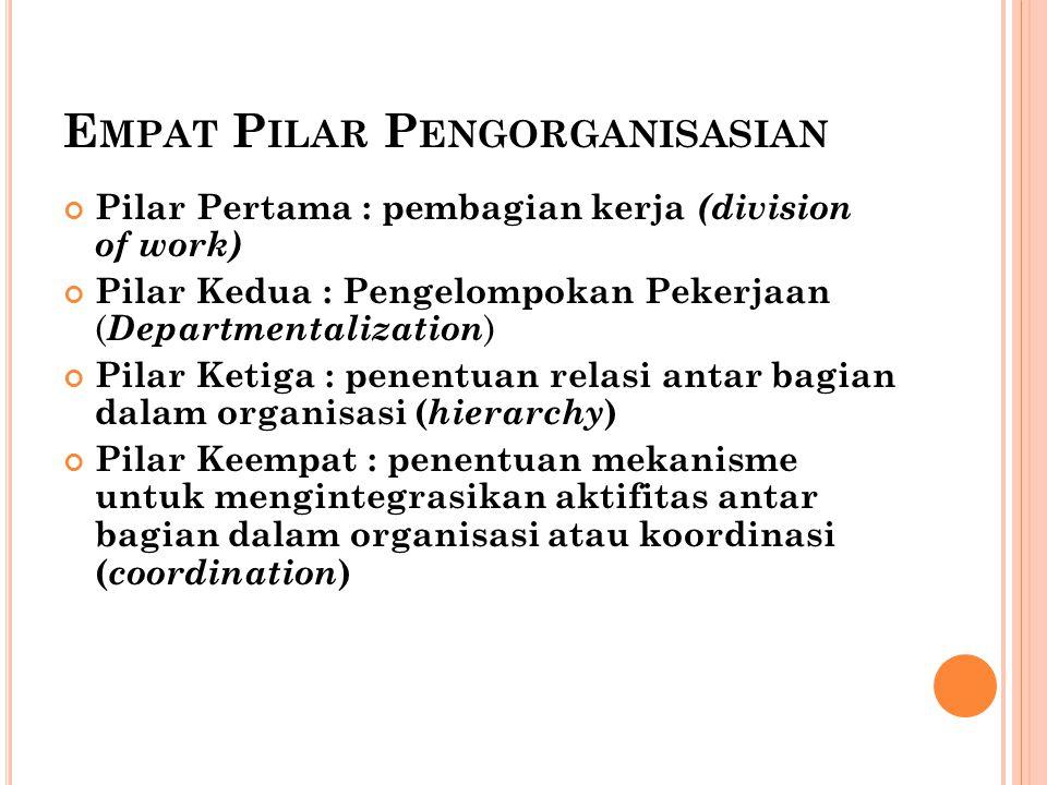 E MPAT P ILAR P ENGORGANISASIAN Pilar Pertama : pembagian kerja (division of work) Pilar Kedua : Pengelompokan Pekerjaan ( Departmentalization ) Pilar