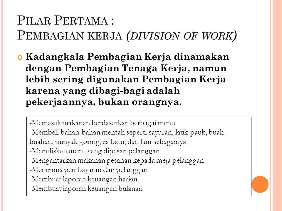 P ILAR P ERTAMA : P EMBAGIAN KERJA ( DIVISION OF WORK ) Kadangkala Pembagian Kerja dinamakan dengan Pembagian Tenaga Kerja, namun lebih sering digunak