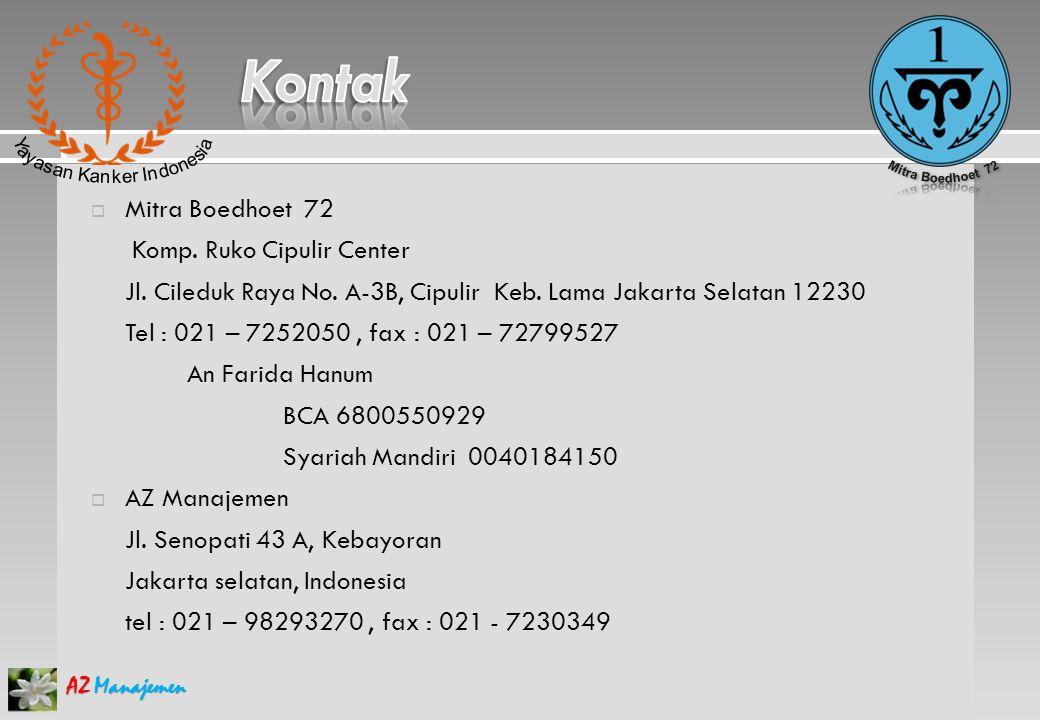  Mitra Boedhoet 72 Komp. Ruko Cipulir Center Jl.