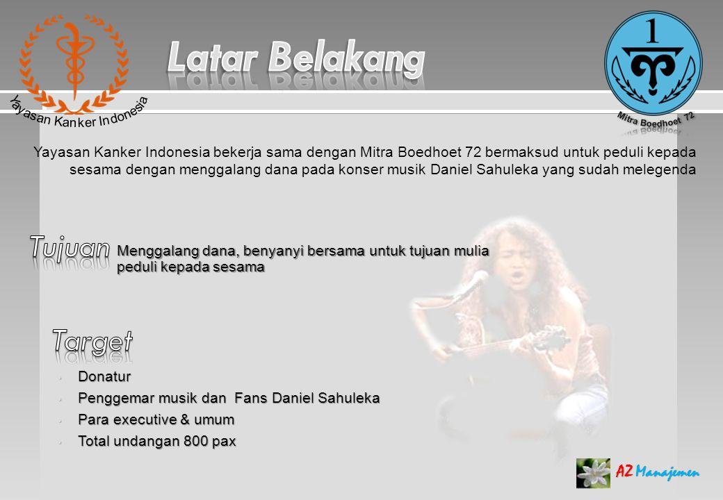 Yayasan Kanker Indonesia bekerja sama dengan Mitra Boedhoet 72 bermaksud untuk peduli kepada sesama dengan menggalang dana pada konser musik Daniel Sahuleka yang sudah melegenda Menggalang dana, benyanyi bersama untuk tujuan mulia peduli kepada sesama • Donatur • Penggemar musik dan Fans Daniel Sahuleka • Para executive & umum • Total undangan 800 pax