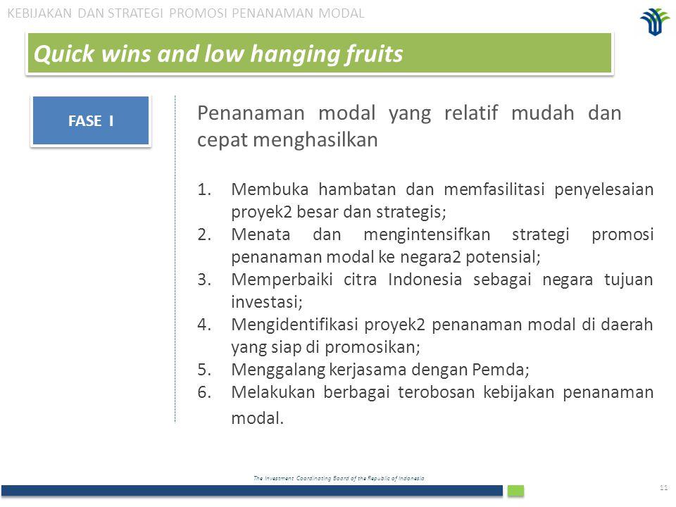 The Investment Coordinating Board of the Republic of Indonesia 11 FASE I Penanaman modal yang relatif mudah dan cepat menghasilkan 1.Membuka hambatan