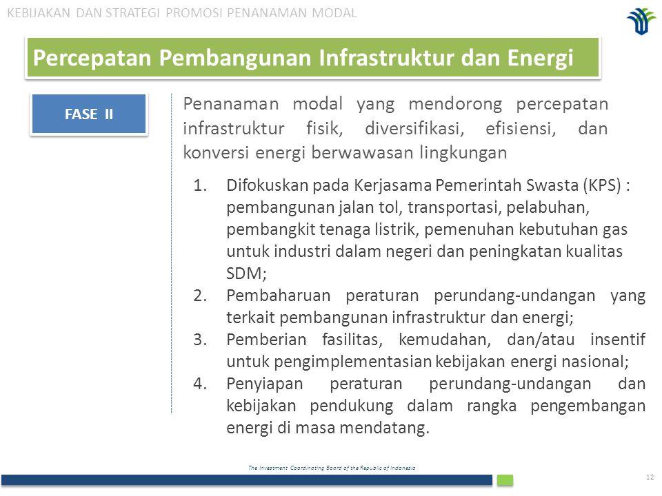 The Investment Coordinating Board of the Republic of Indonesia 12 FASE II Penanaman modal yang mendorong percepatan infrastruktur fisik, diversifikasi