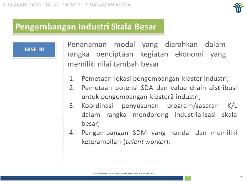The Investment Coordinating Board of the Republic of Indonesia 13 FASE III Penanaman modal yang diarahkan dalam rangka penciptaan kegiatan ekonomi yan
