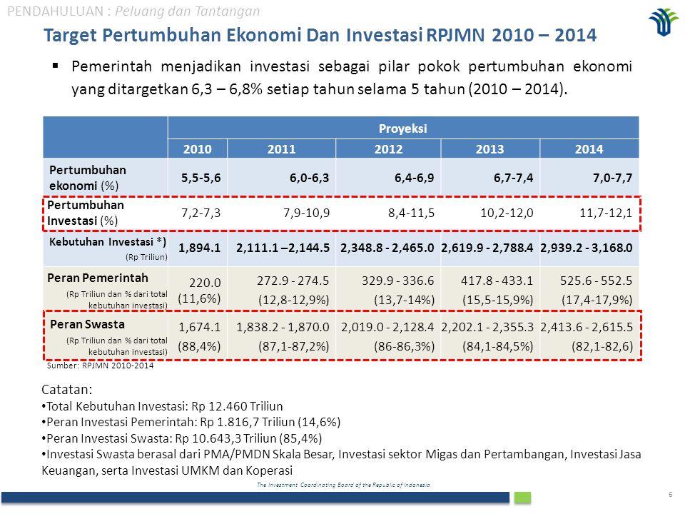 The Investment Coordinating Board of the Republic of Indonesia 6 Target Pertumbuhan Ekonomi Dan Investasi RPJMN 2010 – 2014  Pemerintah menjadikan in