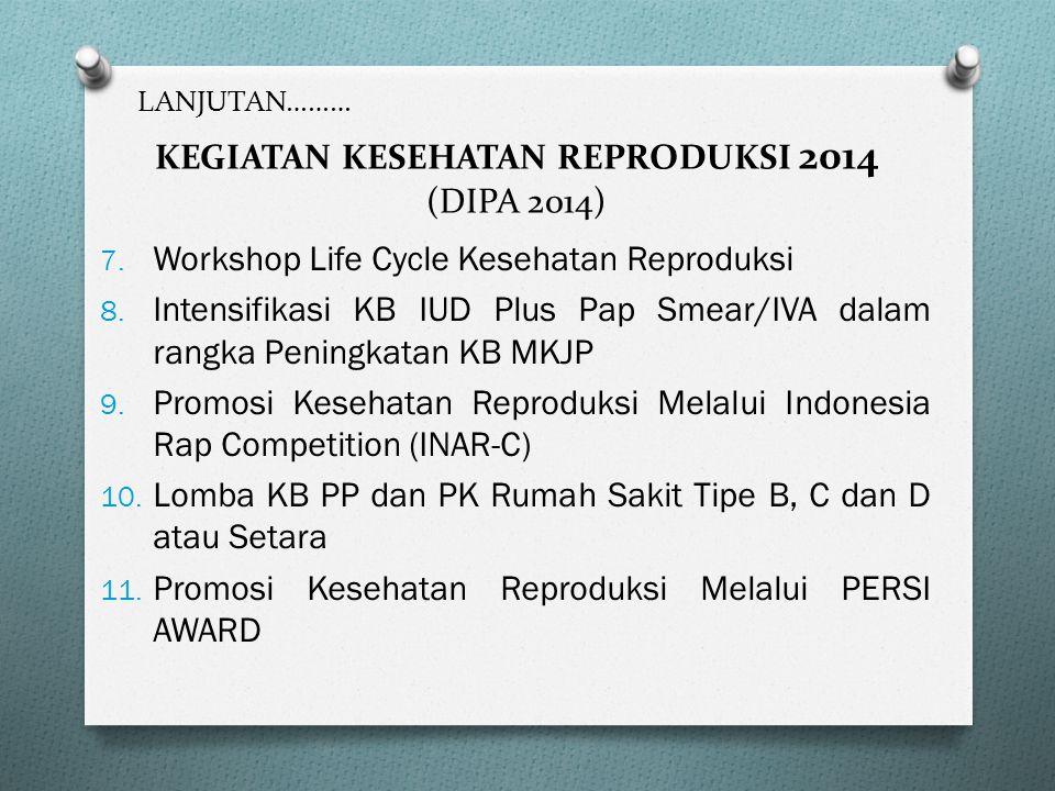KEGIATAN KESEHATAN REPRODUKSI 2014 (DIPA 2014) 1. Intensifikasi klinik KB dalam program Kesehatan Reproduksi di 10 Provinsi Penyangga Utama 2. Capacit