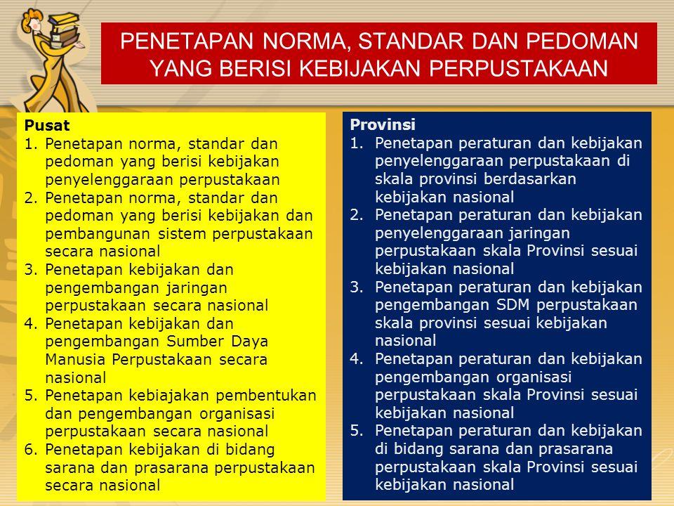 PENETAPAN NORMA, STANDAR DAN PEDOMAN YANG BERISI KEBIJAKAN PERPUSTAKAAN Pusat 1.Penetapan norma, standar dan pedoman yang berisi kebijakan penyelengga