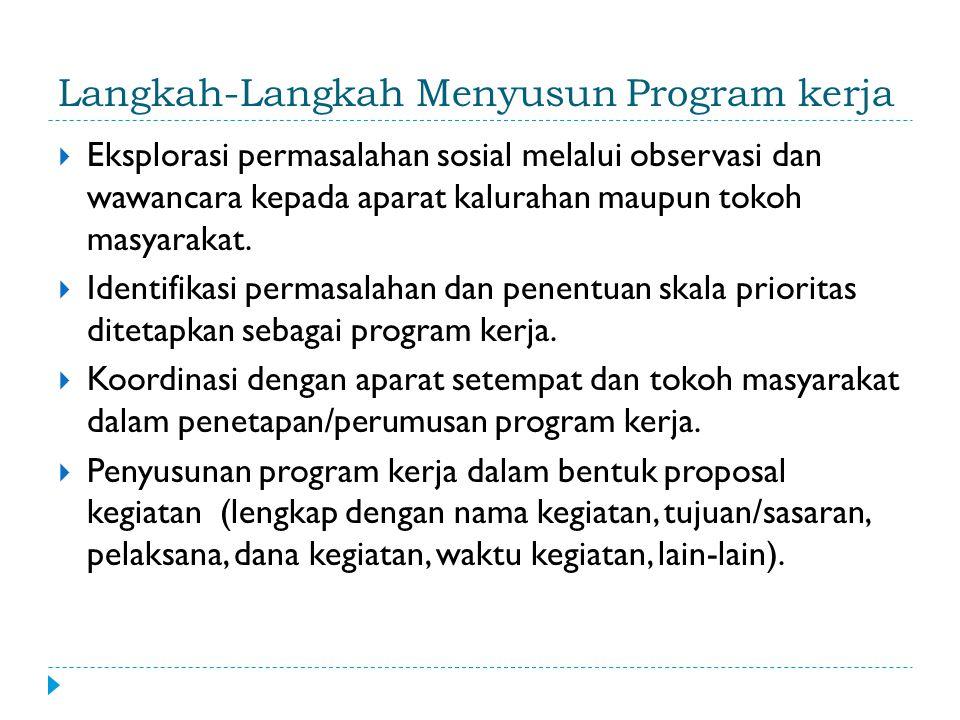 Langkah-Langkah Menyusun Program kerja  Eksplorasi permasalahan sosial melalui observasi dan wawancara kepada aparat kalurahan maupun tokoh masyarakat.