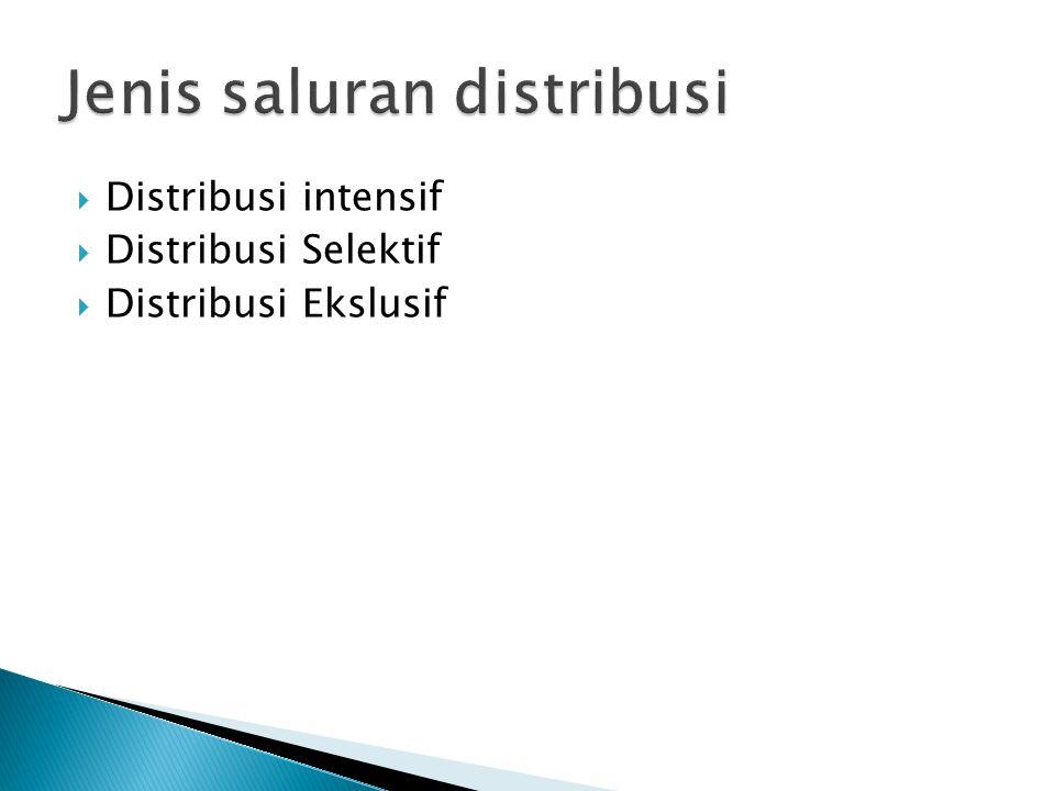  Distribusi intensif  Distribusi Selektif  Distribusi Ekslusif