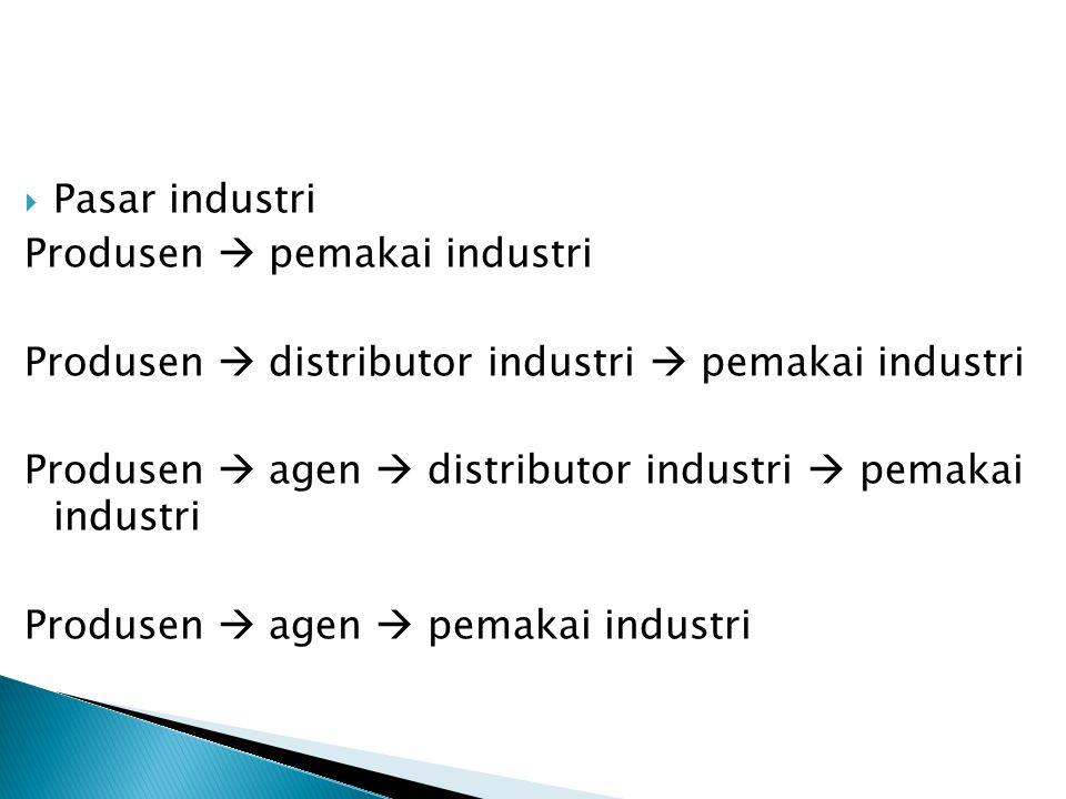  Pasar industri Produsen  pemakai industri Produsen  distributor industri  pemakai industri Produsen  agen  distributor industri  pemakai indus