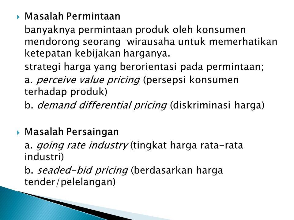  Masalah Permintaan banyaknya permintaan produk oleh konsumen mendorong seorang wirausaha untuk memerhatikan ketepatan kebijakan harganya. strategi h