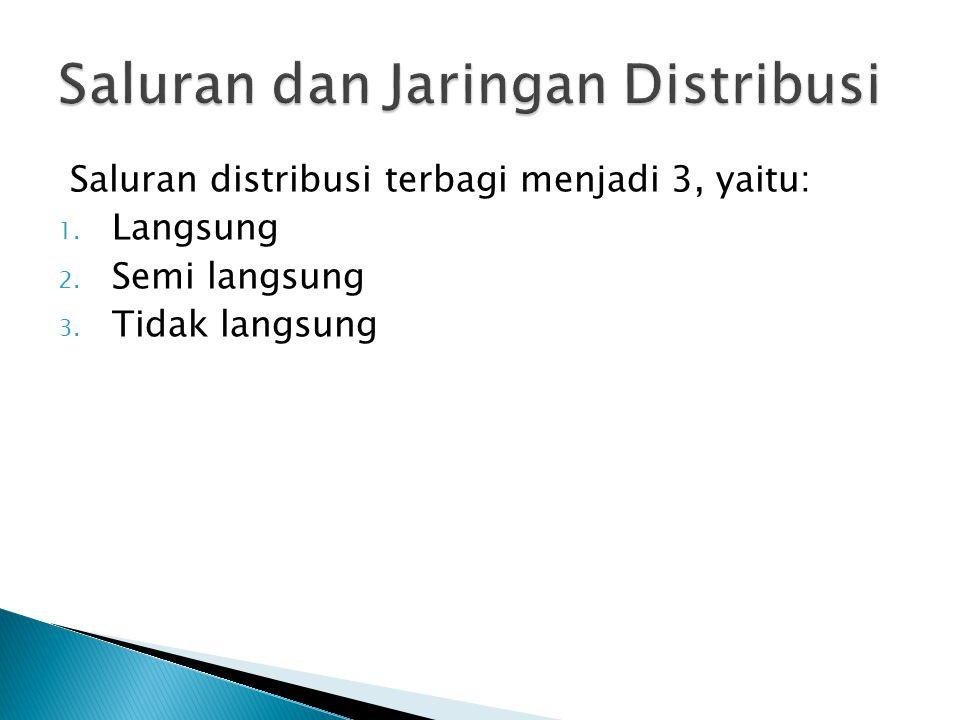 Saluran distribusi terbagi menjadi 3, yaitu: 1. Langsung 2. Semi langsung 3. Tidak langsung