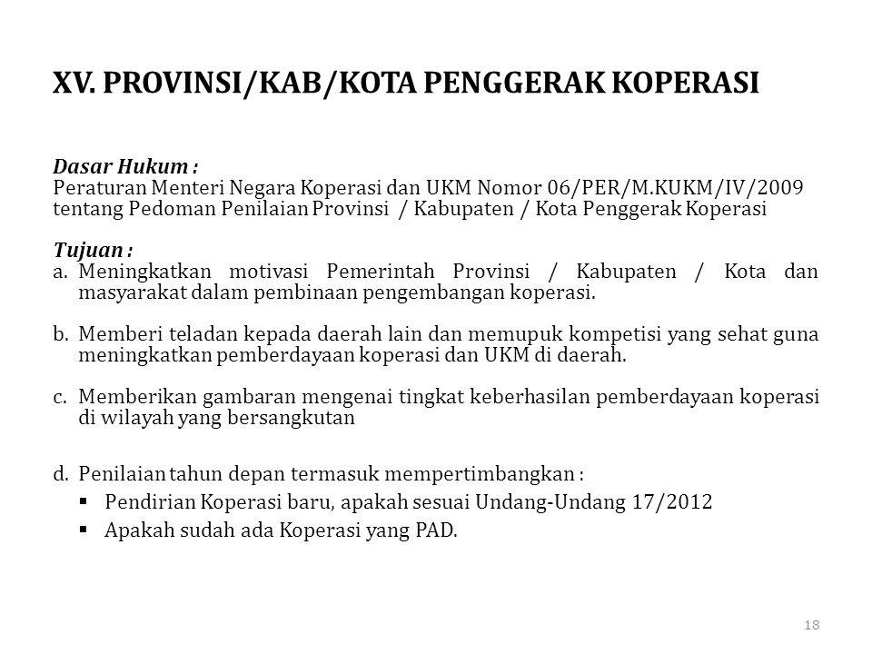 XV. PROVINSI/KAB/KOTA PENGGERAK KOPERASI Dasar Hukum : Peraturan Menteri Negara Koperasi dan UKM Nomor 06/PER/M.KUKM/IV/2009 tentang Pedoman Penilaian