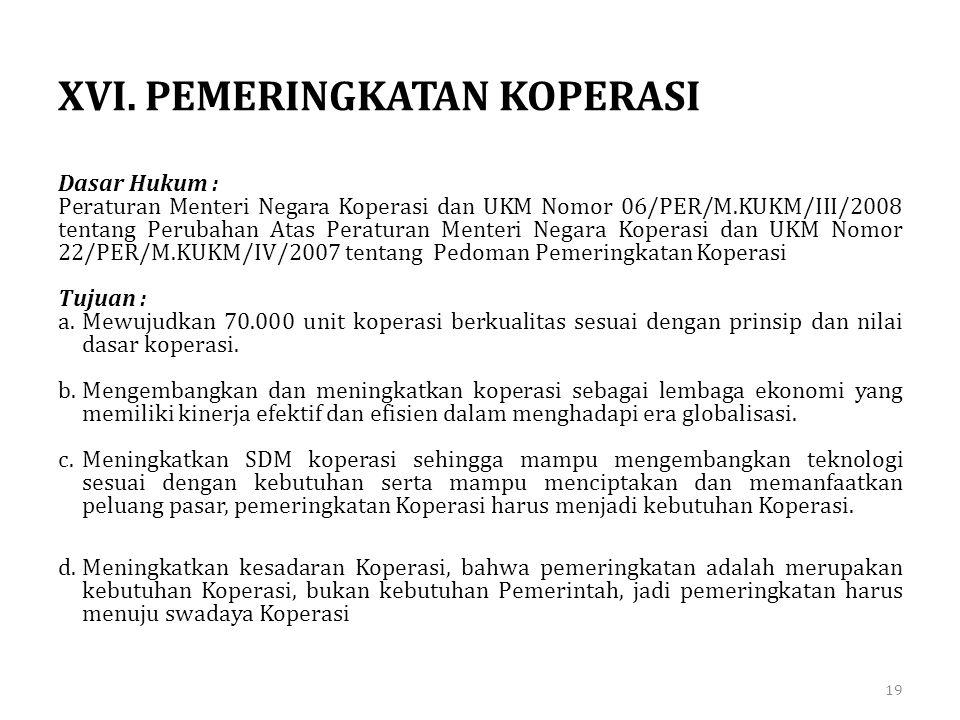 XVI. PEMERINGKATAN KOPERASI Dasar Hukum : Peraturan Menteri Negara Koperasi dan UKM Nomor 06/PER/M.KUKM/III/2008 tentang Perubahan Atas Peraturan Ment