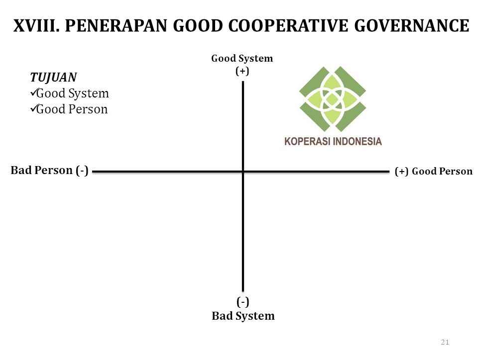 21 Good System (+) Bad Person (-) (+) Good Person (-) Bad System XVIII. PENERAPAN GOOD COOPERATIVE GOVERNANCE TUJUAN  Good System  Good Person