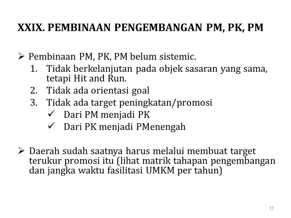 XXIX. PEMBINAAN PENGEMBANGAN PM, PK, PM  Pembinaan PM, PK, PM belum sistemic. 1.Tidak berkelanjutan pada objek sasaran yang sama, tetapi Hit and Run.