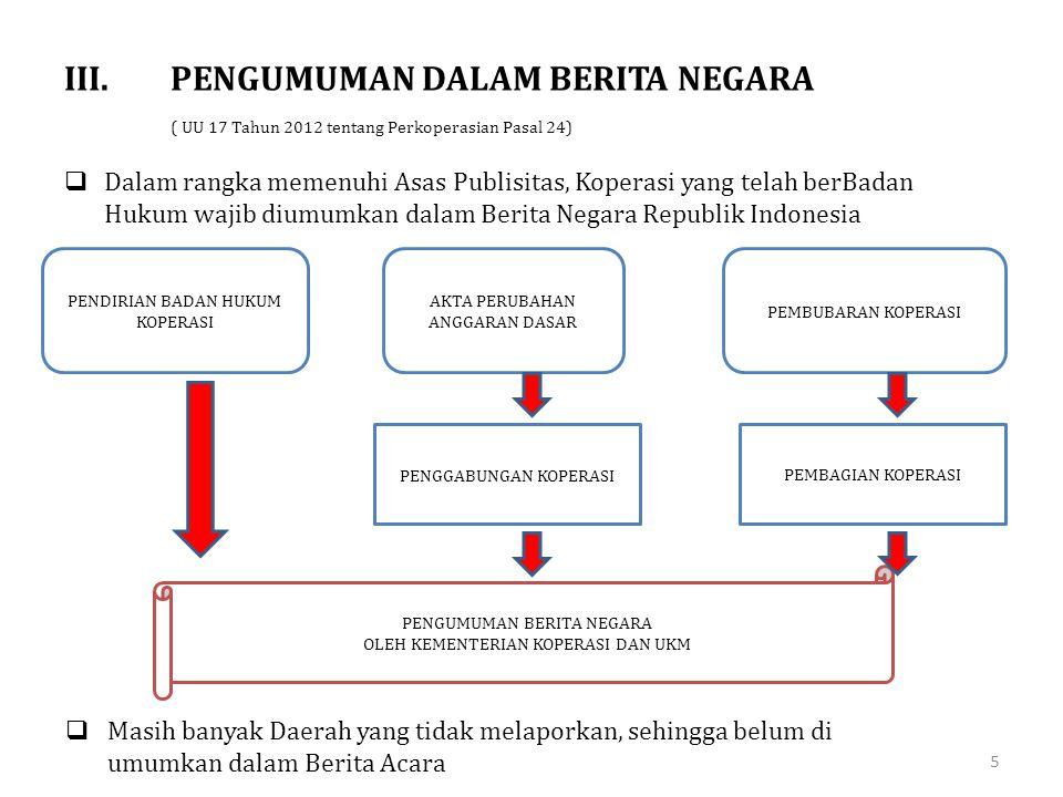  Dalam rangka memenuhi Asas Publisitas, Koperasi yang telah berBadan Hukum wajib diumumkan dalam Berita Negara Republik Indonesia PENDIRIAN BADAN HUK