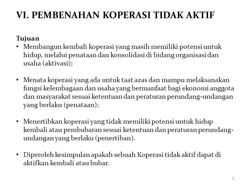 39 NoPrestasi Persentase Pelaksanaan RAT ProvinsiKet I.Paling Tinggi> 80%-100%Jawa Tengah II.Tinggi> 70%-80%Yogya, Sulbar III.Sedang> 50%-70%Sumut, Bali IV.Rendah< 50%Sumbar, Sumsel, Jatim, Jambi, Jabar, Lampung, NTT, Babel, NTB, Kaltim, Gorontalo, Riau, Sulteng, Malut, Sulut, Papua Barat, Banten, Aceh, Kalsel, Kalteng, Papua, Sulsel, DKI, Kalbar, Bengkulu, Sultra, Kepri, Maluku LAMPIRAN 4 DAFTAR RAT KOPERASI PER PROVINSI