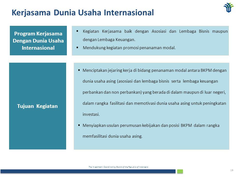 The Investment Coordinating Board of the Republic of Indonesia 20 Kerjasama Dunia Usaha Internasional Output Program  Terjalin kerjasama antara pemerintah dengan dunia usaha asing.