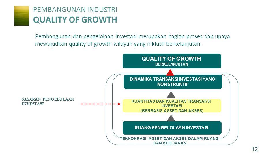 PEMBANGUNAN INDUSTRI QUALITY OF GROWTH 12 Pembangunan dan pengelolaan investasi merupakan bagian proses dan upaya mewujudkan quality of growth wilayah