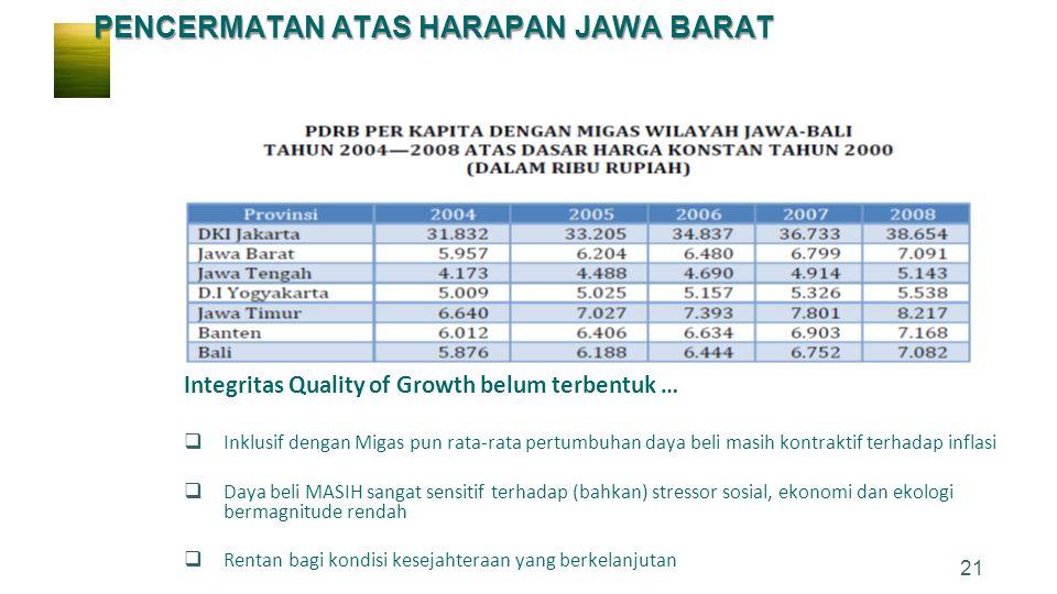 21 Integritas Quality of Growth belum terbentuk …  Inklusif dengan Migas pun rata-rata pertumbuhan daya beli masih kontraktif terhadap inflasi  Daya