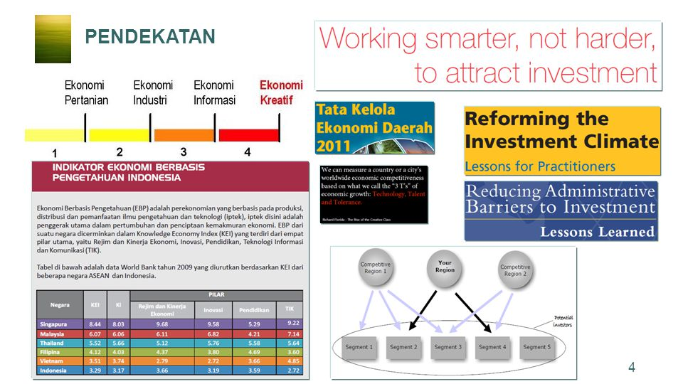Summary of Master Plan for NJ corridor Sektor Fokus Ind.