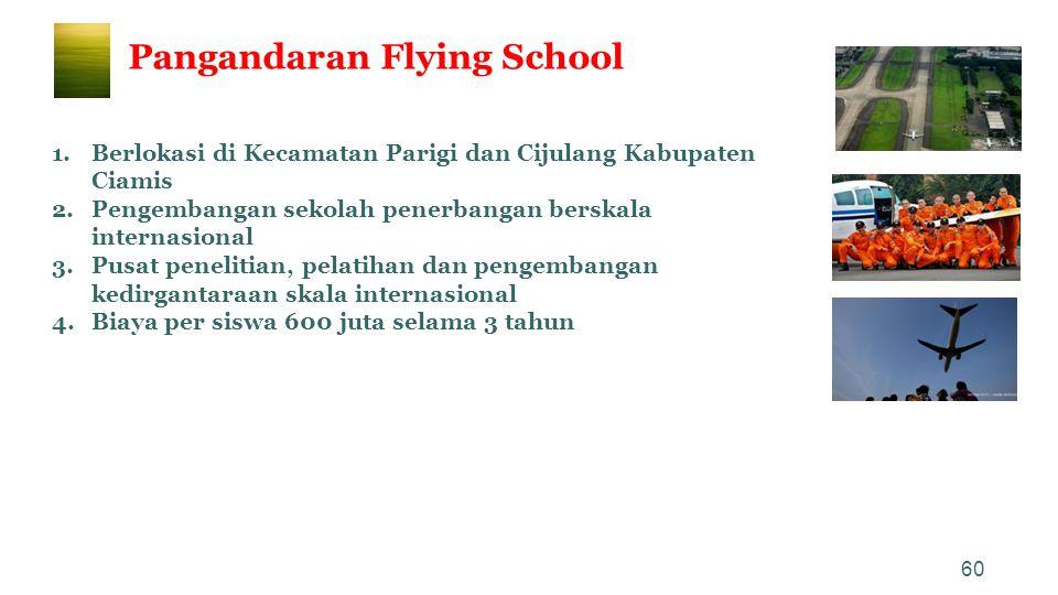 60 Pangandaran Flying School 1.Berlokasi di Kecamatan Parigi dan Cijulang Kabupaten Ciamis 2.Pengembangan sekolah penerbangan berskala internasional 3