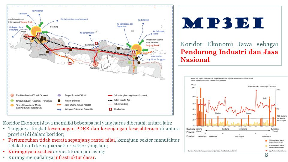 8 Koridor Ekonomi Jawa memiliki beberapa hal yang harus dibenahi, antara lain: • Tingginya tingkat kesenjangan PDRB dan kesenjangan kesejahteraan di a