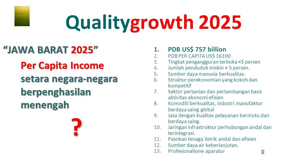 "9 ""JAWA BARAT 2025"" 9 Per Capita Income setara negara-negara berpenghasilan menengah ? 1.PDB US$ 757 billion 2.PDB PER CAPITA US$ 16100 3.Tingkat peng"
