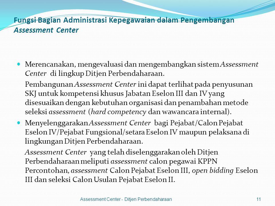Fungsi Bagian Administrasi Kepegawaian dalam Pengembangan Assessment Center  Merencanakan, mengevaluasi dan mengembangkan sistem Assessment Center di lingkup Ditjen Perbendaharaan.