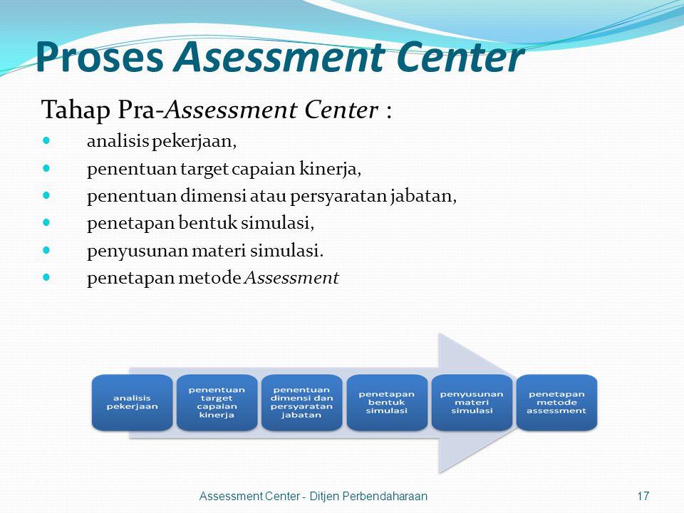Proses Asessment Center Tahap Pra-Assessment Center :  analisis pekerjaan,  penentuan target capaian kinerja,  penentuan dimensi atau persyaratan jabatan,  penetapan bentuk simulasi,  penyusunan materi simulasi.