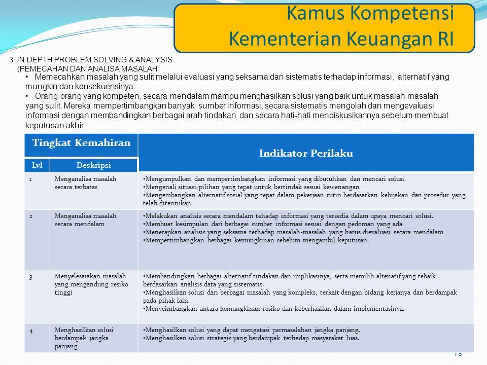19 Kamus Kompetensi Kementerian Keuangan RI 3.