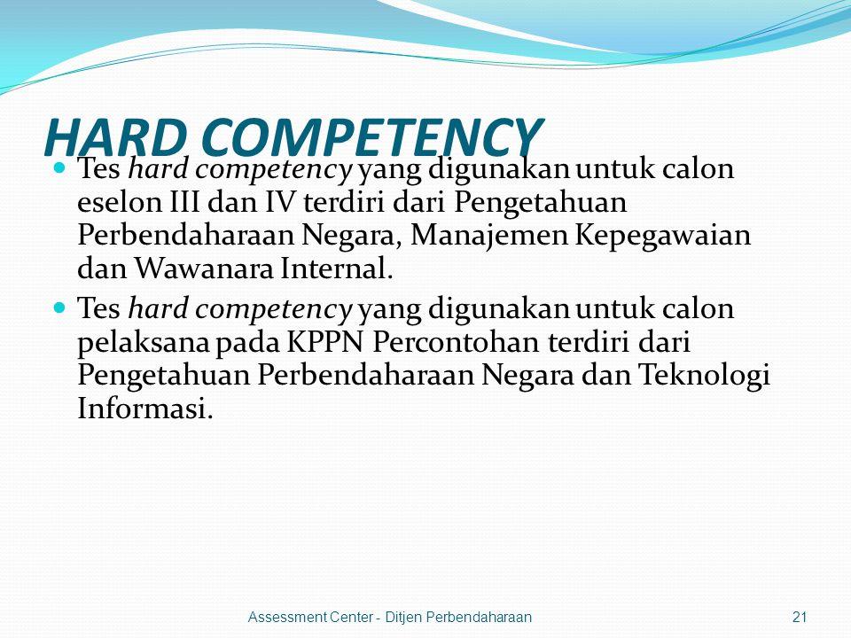 HARD COMPETENCY  Tes hard competency yang digunakan untuk calon eselon III dan IV terdiri dari Pengetahuan Perbendaharaan Negara, Manajemen Kepegawaian dan Wawanara Internal.