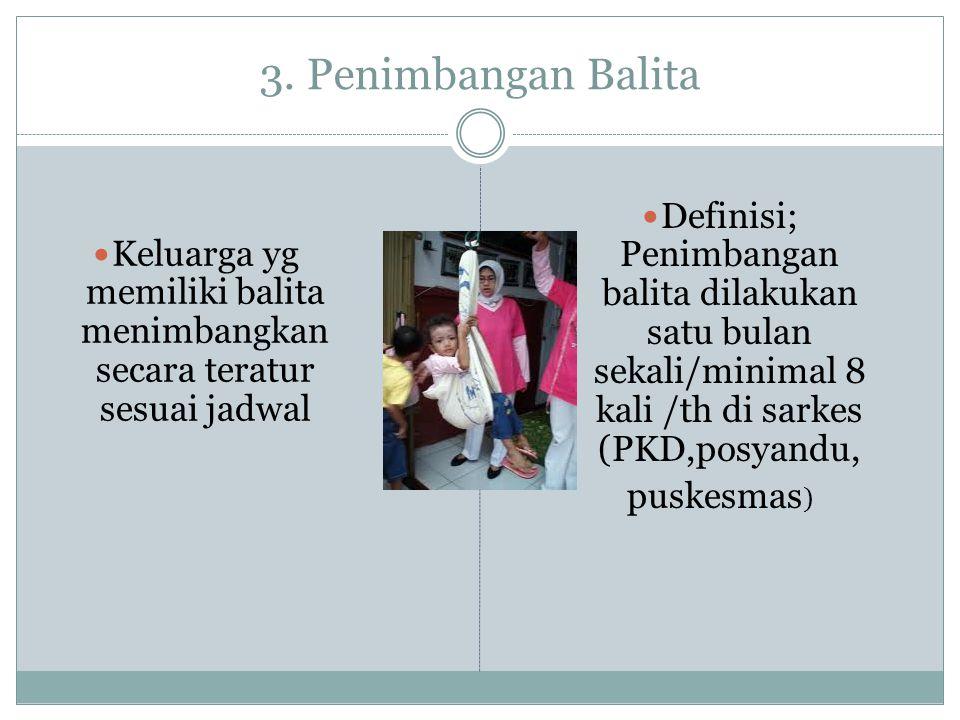 3. Penimbangan Balita  Keluarga yg memiliki balita menimbangkan secara teratur sesuai jadwal  Definisi; Penimbangan balita dilakukan satu bulan seka