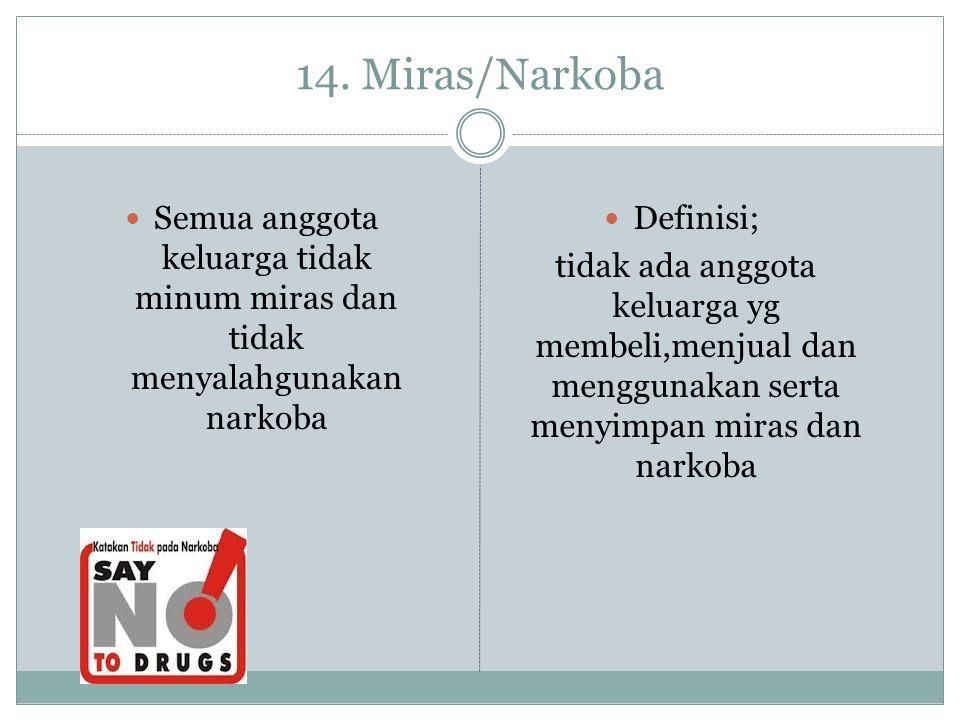14. Miras/Narkoba  Semua anggota keluarga tidak minum miras dan tidak menyalahgunakan narkoba  Definisi; tidak ada anggota keluarga yg membeli,menju